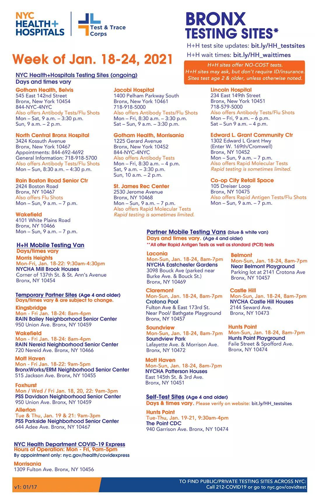 This Week's NYC Health + Hospitals Bronx Testing Sites